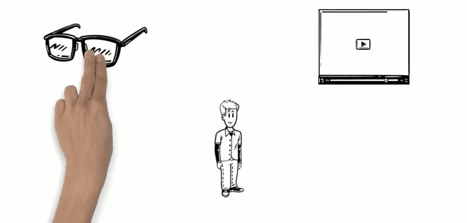 Erklärvideos mit Simpleshow erstellen