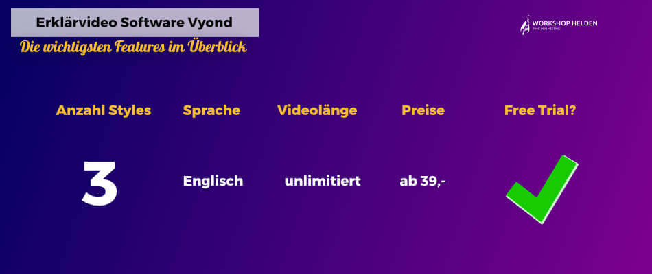 Erklärvideo Software Vyond - Features im Überblick