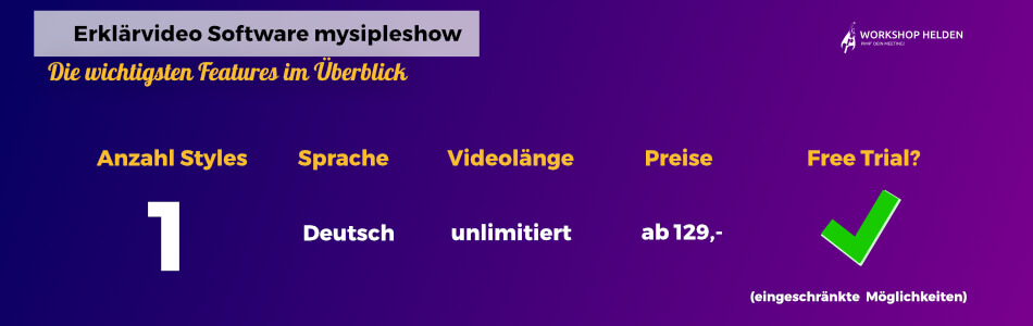 Erklärvideo Software mysimpleshow Features Überblick