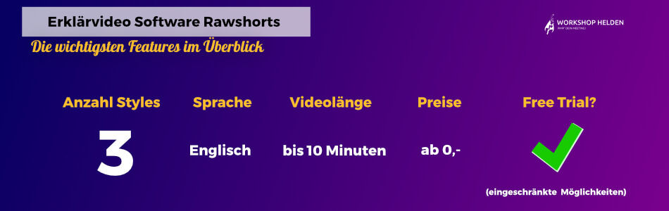 Rawshorts Erklärvideo Software Feature Überblick