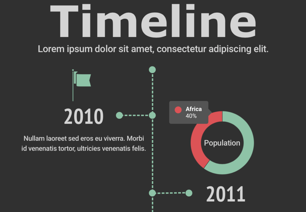 Infografik bzw. Schaubild